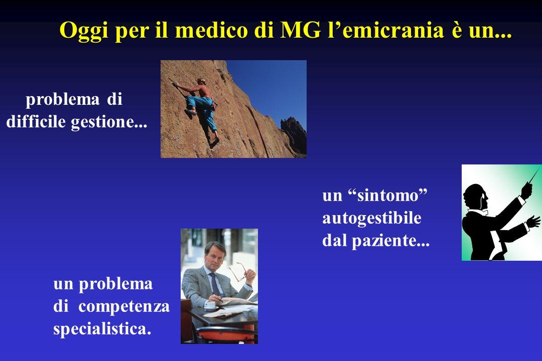 Oggi per il medico di MG lemicrania è un...Oggi per il medico di MG lemicrania è un...