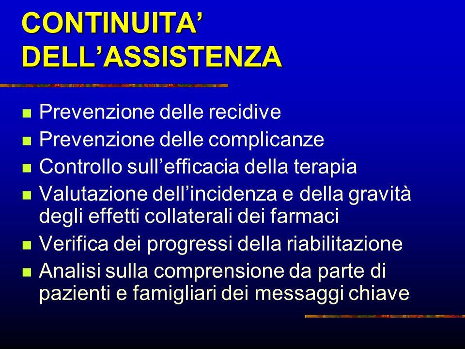 CONTINUITA DELLASSISTENZA Prevenzione delle recidive Prevenzione delle complicanze Controllo sullefficacia della terapia Valutazione dellincidenza e d