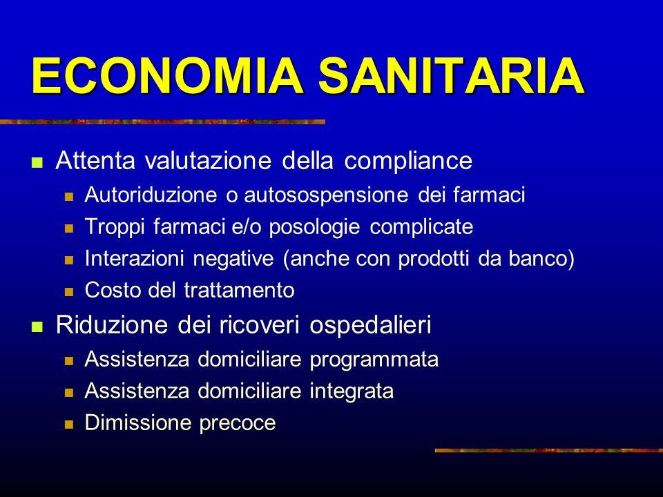 ECONOMIA SANITARIA Attenta valutazione della compliance Autoriduzione o autosospensione dei farmaci Troppi farmaci e/o posologie complicate Interazion