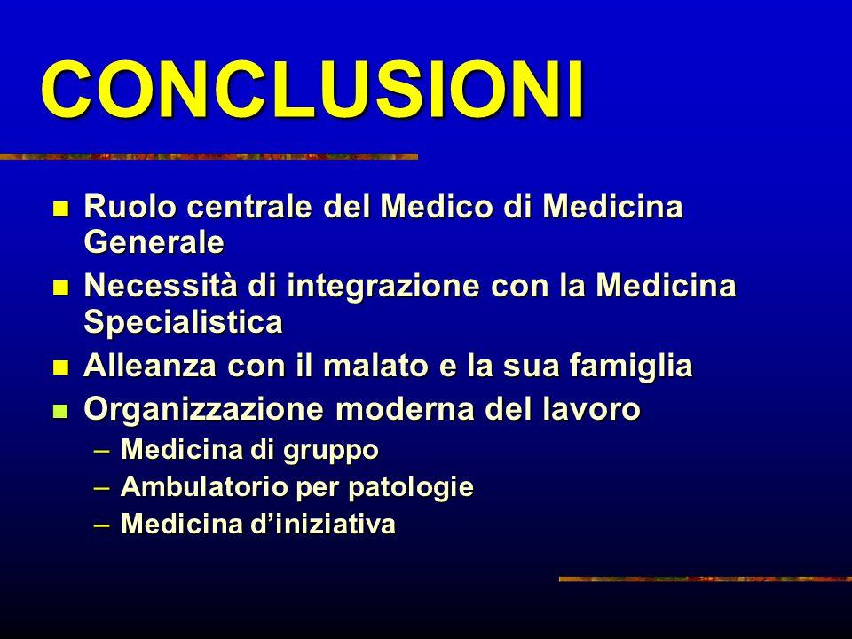 CONCLUSIONI n Ruolo centrale del Medico di Medicina Generale n Necessità di integrazione con la Medicina Specialistica n Alleanza con il malato e la s