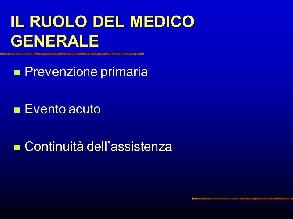 IL RUOLO DEL MEDICO GENERALE Prevenzione primaria Evento acuto Continuità dellassistenza