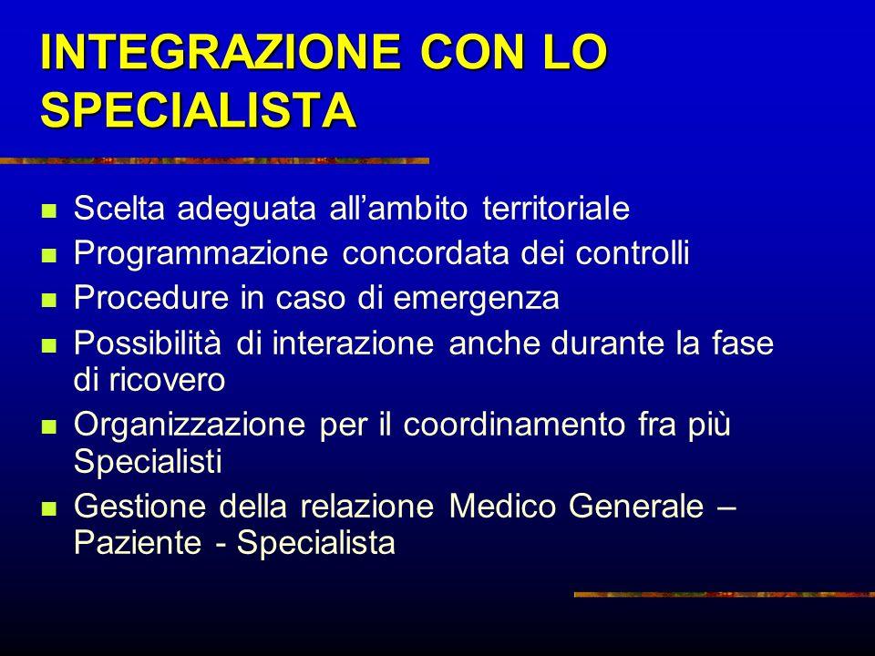 INTEGRAZIONE CON LO SPECIALISTA Scelta adeguata allambito territoriale Programmazione concordata dei controlli Procedure in caso di emergenza Possibil