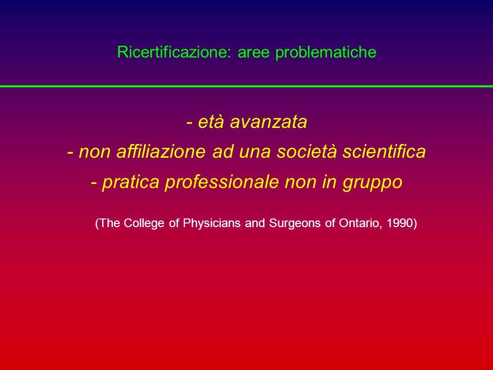 RICERTIFICAZIONE il contesto italiano ed internazionale Italia: D.Lvo 229, 1999Italia: D.Lvo 229, 1999 U.K.: Supporting doctors, protecting patients (1999)U.K.: Supporting doctors, protecting patients (1999) Crescente attenzione del mass-media verso gli incidenti da incompetenza medicaCrescente attenzione del mass-media verso gli incidenti da incompetenza medica La garanzia della competenza professionale è un fatto ineludibile !La garanzia della competenza professionale è un fatto ineludibile .