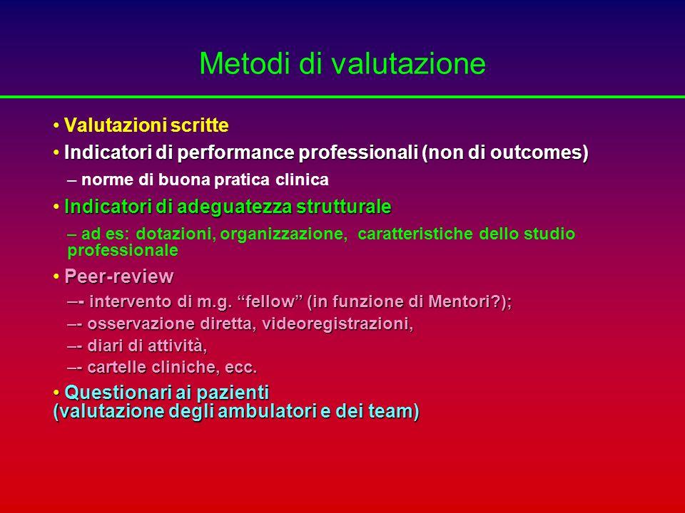 Proposta della SIMG: studiare ed approfondire (in collaborazione con i partner istituzionali) sistemi di accreditamento a disposizione di: m.g.