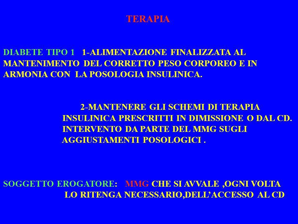 TERAPIA DIABETE TIPO 1 1-ALIMENTAZIONE FINALIZZATA AL MANTENIMENTO DEL CORRETTO PESO CORPOREO E IN ARMONIA CON LA POSOLOGIA INSULINICA. 2-MANTENERE GL
