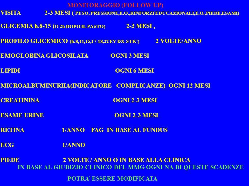 MONITORAGGIO (FOLLOW UP) VISITA 2-3 MESI ( PESO, PRESSIONE,E.O.,RINFORZI EDUCAZIONALI,E.O.,PIEDE,ESAMI) GLICEMIA h.8-15 ( O 2h DOPO IL PASTO) 2-3 MESI, PROFILO GLICEMICO (h.8,11,15,17-18,22 EV DX-STIC) 2 VOLTE/ANNO EMOGLOBINA GLICOSILATA OGNI 3 MESI LIPIDI OGNI 6 MESI MICROALBUMINURIIA(INDICATORE COMPLICANZE) OGNI 12 MESI CREATININA OGNI 2-3 MESI ESAME URINE OGNI 2-3 MESI RETINA 1/ANNO FAG IN BASE AL FUNDUS ECG 1/ANNO PIEDE 2 VOLTE / ANNO O IN BASE ALLA CLINICA IN BASE AL GIUDIZIO CLINICO DEL MMG OGNUNA DI QUESTE SCADENZE POTRA ESSERE MODIFICATA