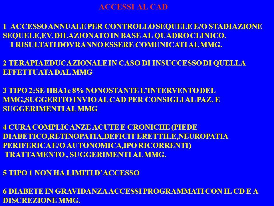 ACCESSI AL CAD 1 ACCESSO ANNUALE PER CONTROLLO SEQUELE E/O STADIAZIONE SEQUELE,EV.
