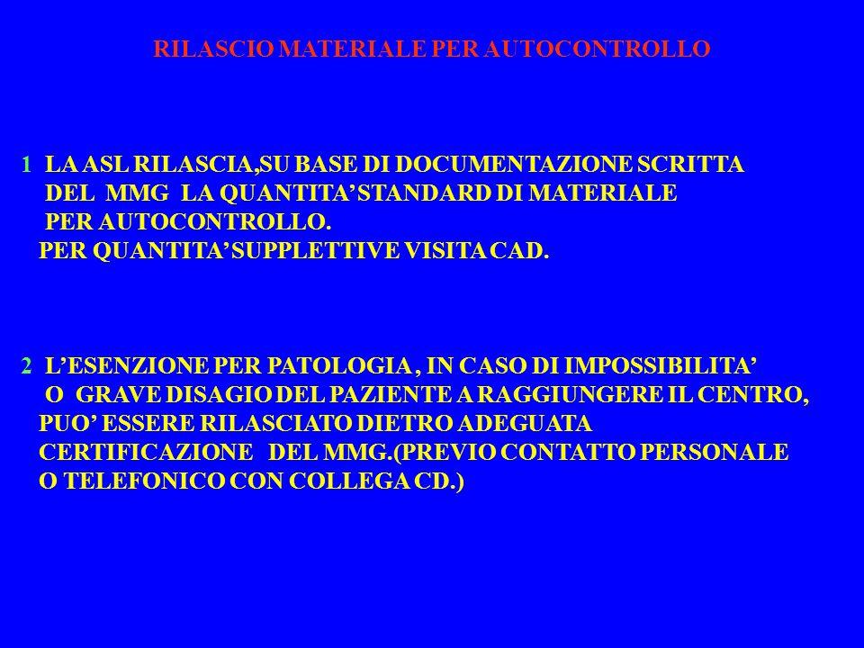 RILASCIO MATERIALE PER AUTOCONTROLLO 1 LA ASL RILASCIA,SU BASE DI DOCUMENTAZIONE SCRITTA DEL MMG LA QUANTITA STANDARD DI MATERIALE PER AUTOCONTROLLO.