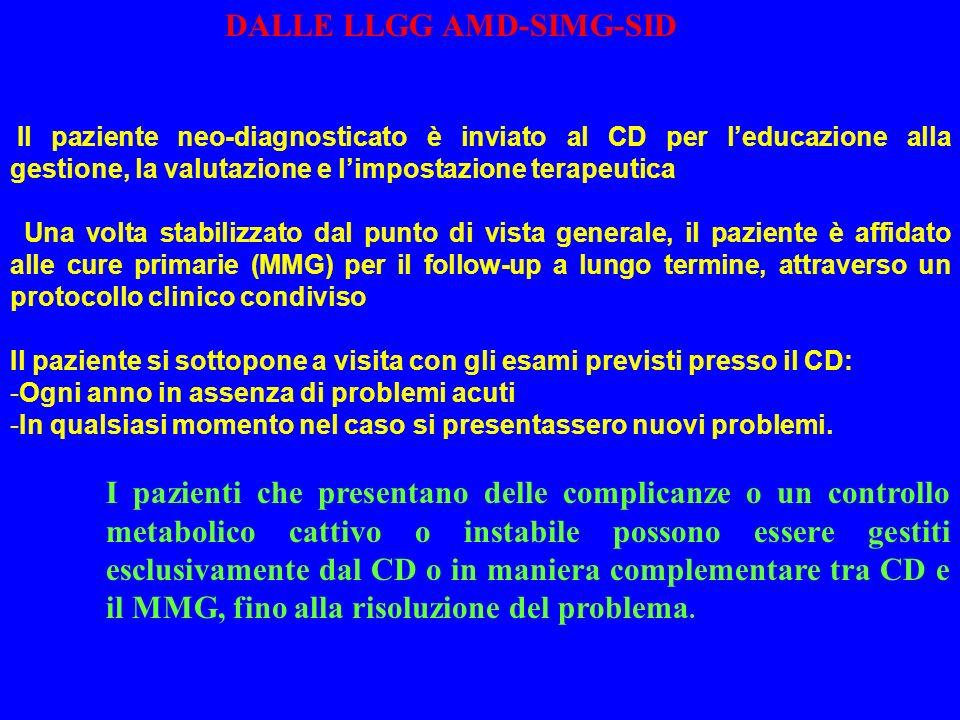 DALLE LLGG AMD-SIMG-SID Il paziente neo-diagnosticato è inviato al CD per leducazione alla gestione, la valutazione e limpostazione terapeutica Una volta stabilizzato dal punto di vista generale, il paziente è affidato alle cure primarie (MMG) per il follow-up a lungo termine, attraverso un protocollo clinico condiviso Il paziente si sottopone a visita con gli esami previsti presso il CD: -Ogni anno in assenza di problemi acuti -In qualsiasi momento nel caso si presentassero nuovi problemi.