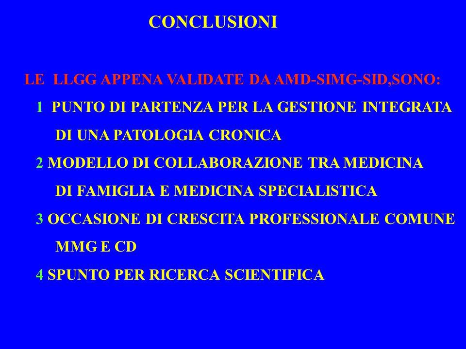 CONCLUSIONI LE LLGG APPENA VALIDATE DA AMD-SIMG-SID,SONO: 1 PUNTO DI PARTENZA PER LA GESTIONE INTEGRATA DI UNA PATOLOGIA CRONICA 2 MODELLO DI COLLABORAZIONE TRA MEDICINA DI FAMIGLIA E MEDICINA SPECIALISTICA 3 OCCASIONE DI CRESCITA PROFESSIONALE COMUNE MMG E CD 4 SPUNTO PER RICERCA SCIENTIFICA