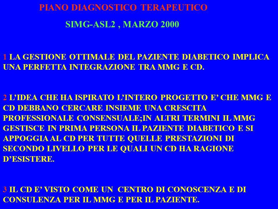 PIANO DIAGNOSTICO TERAPEUTICO SIMG-ASL2, MARZO 2000 1 LA GESTIONE OTTIMALE DEL PAZIENTE DIABETICO IMPLICA UNA PERFETTA INTEGRAZIONE TRA MMG E CD.