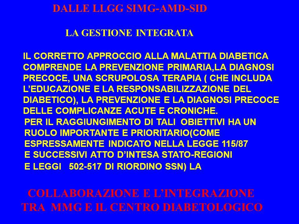 DALLE LLGG SIMG-AMD-SID LA GESTIONE INTEGRATA IL CORRETTO APPROCCIO ALLA MALATTIA DIABETICA COMPRENDE LA PREVENZIONE PRIMARIA,LA DIAGNOSI PRECOCE, UNA SCRUPOLOSA TERAPIA ( CHE INCLUDA LEDUCAZIONE E LA RESPONSABILIZZAZIONE DEL DIABETICO), LA PREVENZIONE E LA DIAGNOSI PRECOCE DELLE COMPLICANZE ACUTE E CRONICHE.