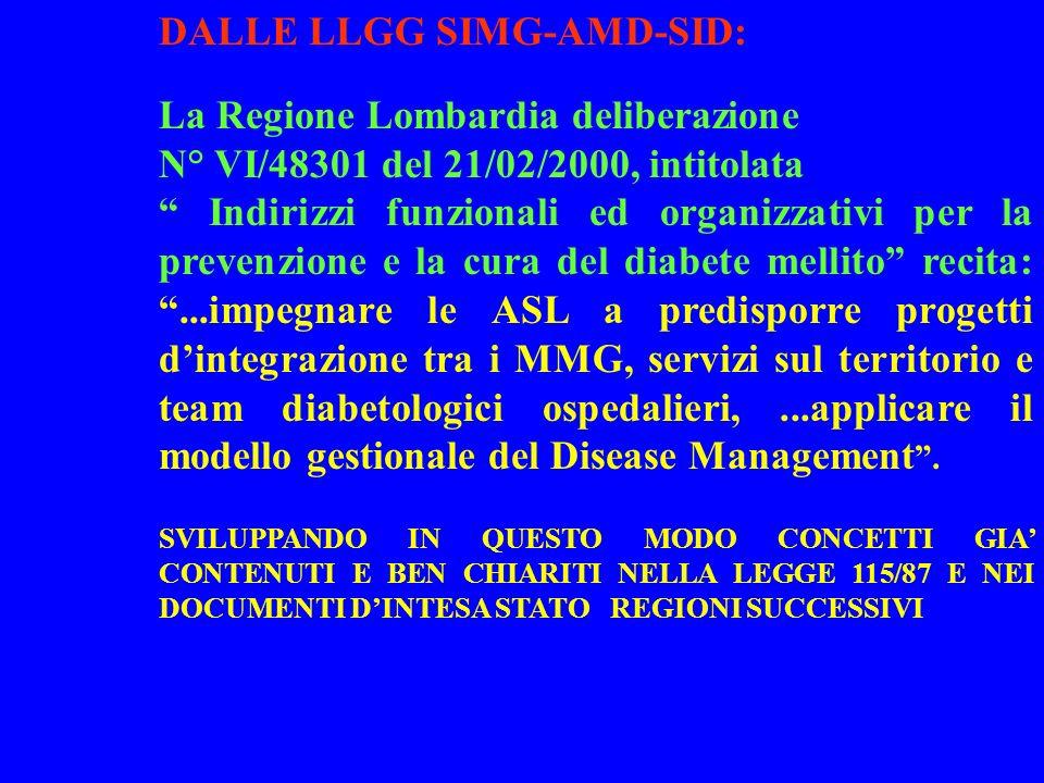 DALLE LLGG SIMG-AMD-SID: La Regione Lombardia deliberazione N° VI/48301 del 21/02/2000, intitolata Indirizzi funzionali ed organizzativi per la prevenzione e la cura del diabete mellito recita:...impegnare le ASL a predisporre progetti dintegrazione tra i MMG, servizi sul territorio e team diabetologici ospedalieri,...applicare il modello gestionale del Disease Management.