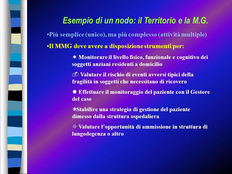Esempio di un nodo: il Territorio e la M.G. Più semplice (unico), ma più complesso (attività multiple) Il MMG deve avere a disposizione strumenti per: