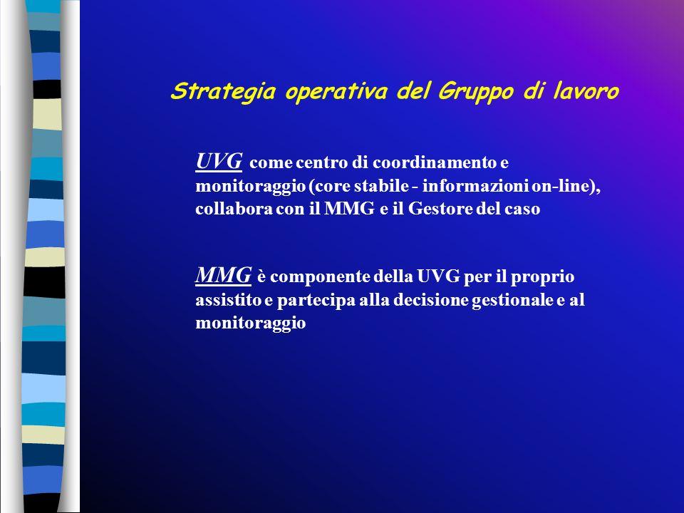 Strategia operativa del Gruppo di lavoro UVG come centro di coordinamento e monitoraggio (core stabile - informazioni on-line), collabora con il MMG e
