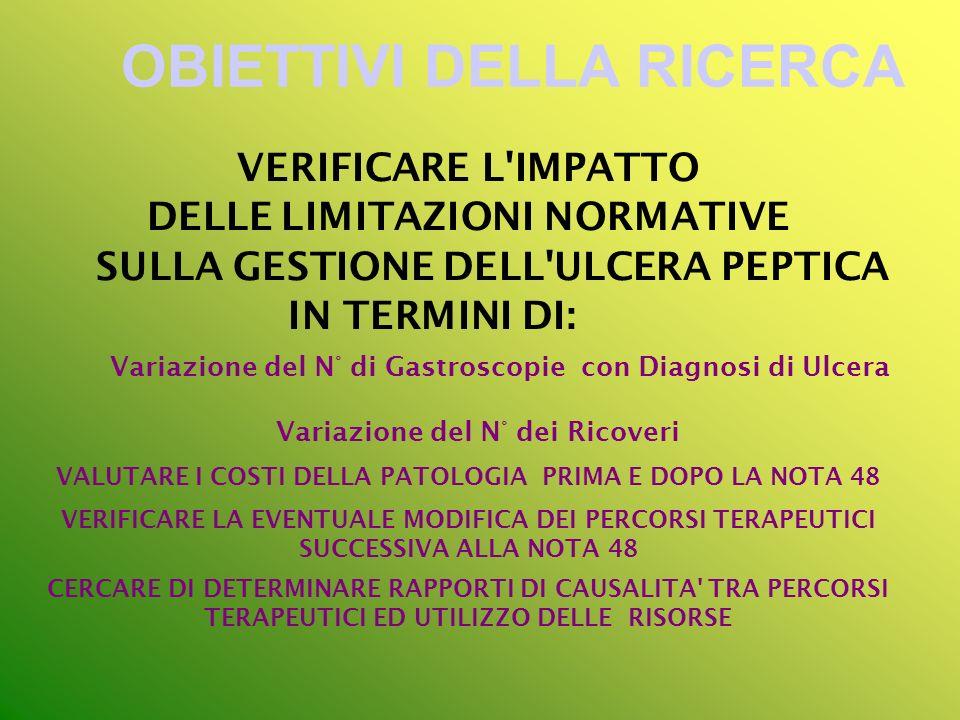 OBIETTIVI DELLA RICERCA VERIFICARE L IMPATTO DELLE LIMITAZIONI NORMATIVE SULLA GESTIONE DELL ULCERA PEPTICA IN TERMINI DI: Variazione del N° di Gastroscopie con Diagnosi di Ulcera Variazione del N° dei Ricoveri VALUTARE I COSTI DELLA PATOLOGIA PRIMA E DOPO LA NOTA 48 VERIFICARE LA EVENTUALE MODIFICA DEI PERCORSI TERAPEUTICI SUCCESSIVA ALLA NOTA 48 CERCARE DI DETERMINARE RAPPORTI DI CAUSALITA TRA PERCORSI TERAPEUTICI ED UTILIZZO DELLE RISORSE