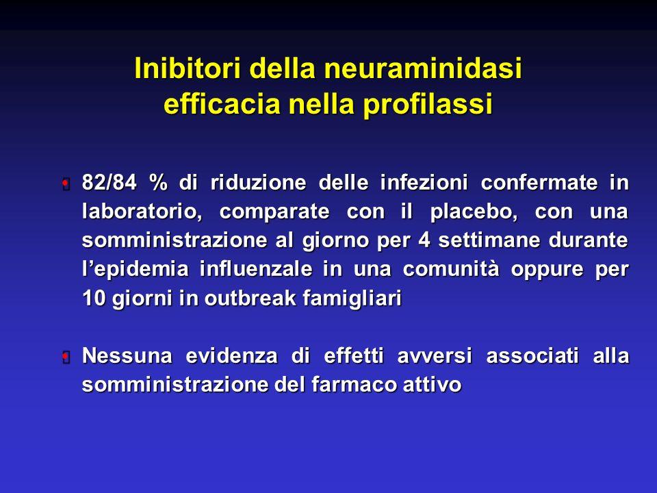efficacia nella profilassi post-esposizione familiare Studio di prevenzione familiare: trattamento con zanamivir (b.i.d.