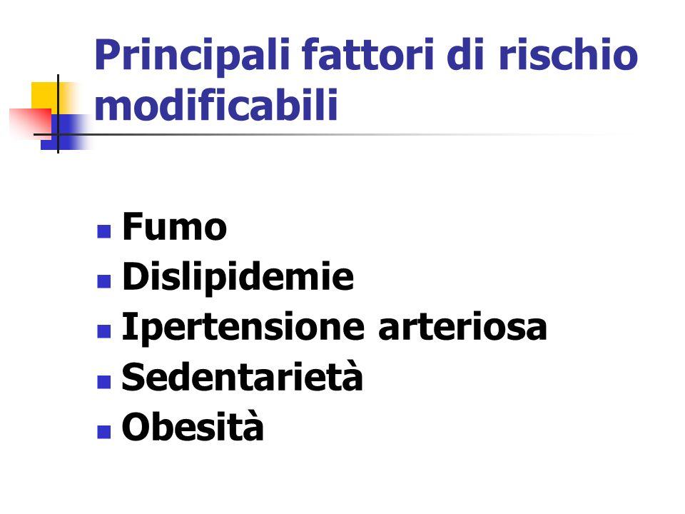 Fattori di rischio cardiovascolare e salute della popolazione Dott. Alessandro Filippi