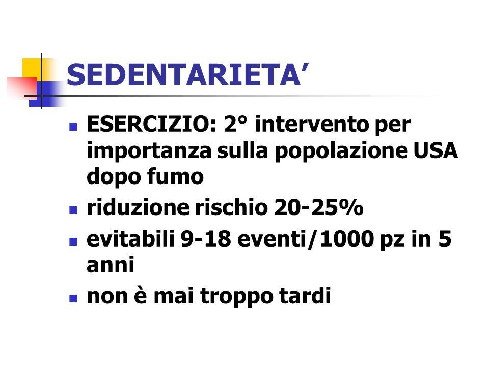 Sovrappeso PESO: correlato a più patologie 15000 morti/anni in Italia Aumento 5-10 Kg = 1,5-3 volte rischio CHD, diabete, ipertensione 1° non aumentar
