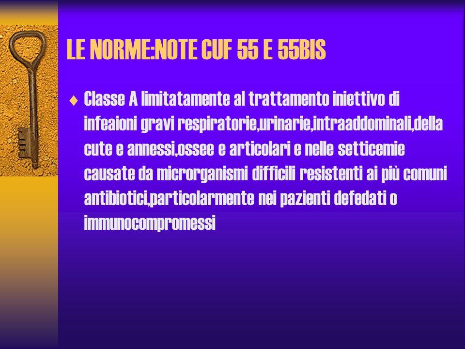 LE NORME:NOTE CUF 55 E 55BIS Classe A limitatamente al trattamento iniettivo di infeaioni gravi respiratorie,urinarie,intraaddominali,della cute e ann