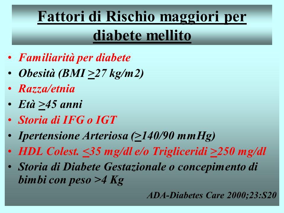 Fattori di Rischio maggiori per diabete mellito Familiarità per diabete Obesità (BMI >27 kg/m2) Razza/etnia Età >45 anni Storia di IFG o IGT Ipertensi