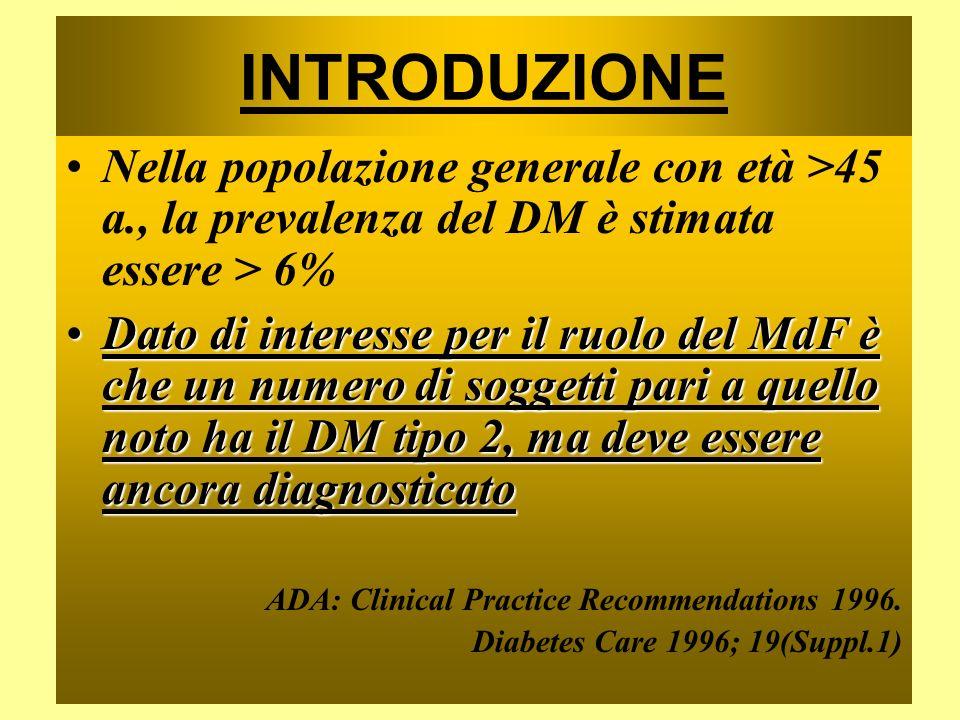 INTRODUZIONE Nella popolazione generale con età >45 a., la prevalenza del DM è stimata essere > 6% Dato di interesse per il ruolo del MdF è che un num