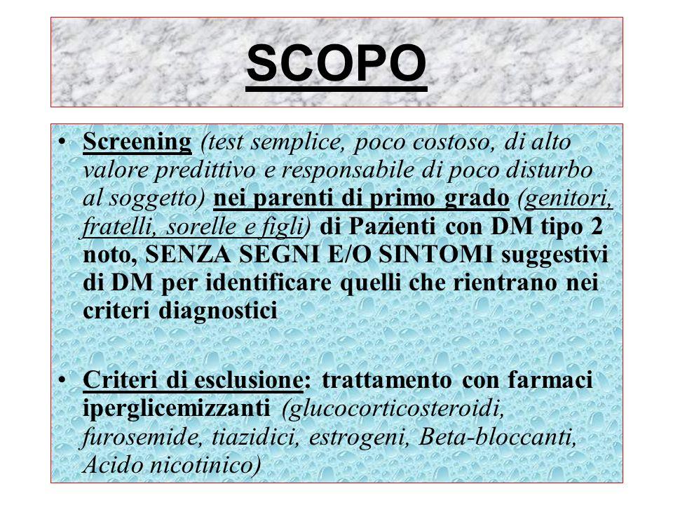 SCOPO Screening (test semplice, poco costoso, di alto valore predittivo e responsabile di poco disturbo al soggetto) nei parenti di primo grado (genit