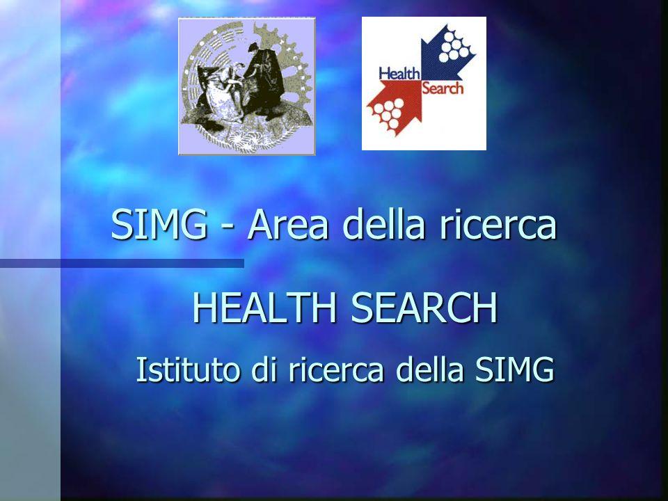 SIMG - Area della ricerca n area progettuale di supporto interdisciplinare trasversale alle aree di interesse clinico n struttura di promozione, di coordinamento e di indirizzo per la ricerca in Medicina Generale in coerenza con la politica professionale della SIMG