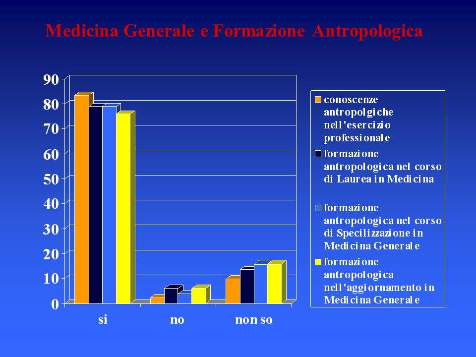 Medicina Generale e Formazione Antropologica