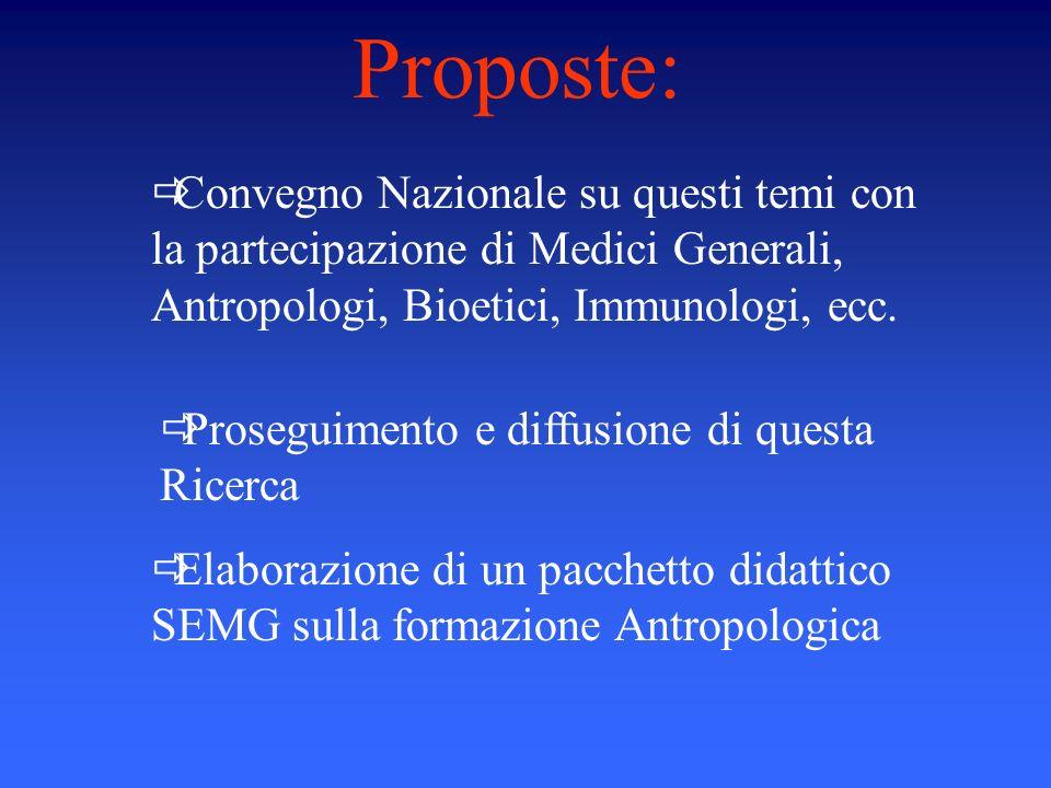 Proposte: Convegno Nazionale su questi temi con la partecipazione di Medici Generali, Antropologi, Bioetici, Immunologi, ecc.