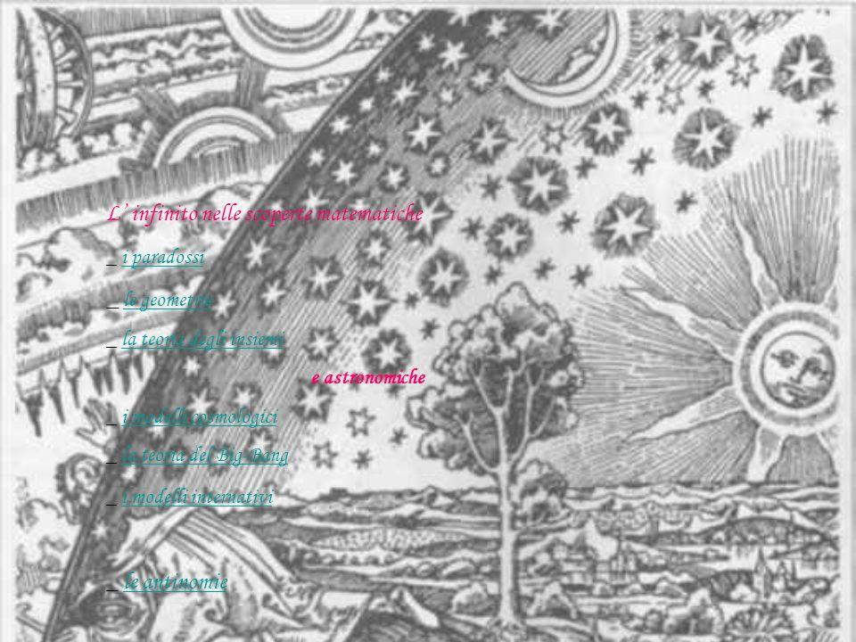 L infinito nelle scoperte matematiche _ i paradossii paradossi _ le geometrie le geometrie _ la teoria degli insiemila teoria degli insiemi e astronomiche _ i modelli cosmologicii modelli cosmologici _ la teoria del Big-Bangla teoria del Big-Bang _ i modelli internativii modelli internativi _ le antinomiele antinomie