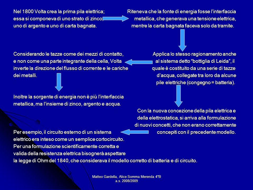 Matteo Gardella, Alice Somma Merenda 4°B a.s. 2008/2009 Nel 1800 Volta crea la prima pila elettrica; Riteneva che la fonte di energia fosse linterfacc