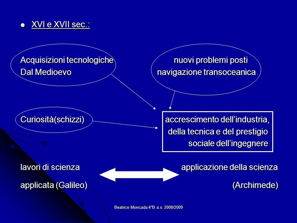Beatrice Moncada 4°B a.s. 2008/2009 XVI e XVII sec.: XVI e XVII sec.: Acquisizioni tecnologiche nuovi problemi posti Dal Medioevo navigazione transoce