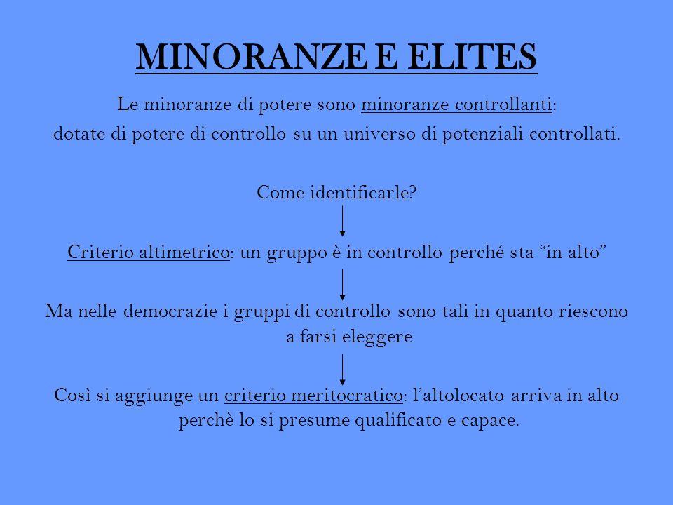 MINORANZE E ELITES Le minoranze di potere sono minoranze controllanti: dotate di potere di controllo su un universo di potenziali controllati. Come id