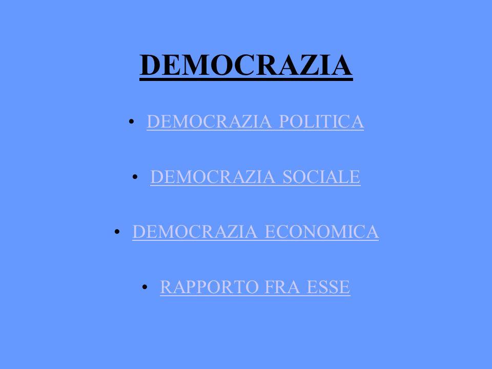 DEMOCRAZIA DEMOCRAZIA POLITICA DEMOCRAZIA SOCIALE DEMOCRAZIA ECONOMICA RAPPORTO FRA ESSE