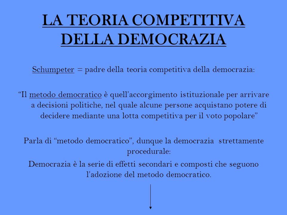 LA TEORIA COMPETITIVA DELLA DEMOCRAZIA Schumpeter = padre della teoria competitiva della democrazia: Il metodo democratico è quellaccorgimento istituz