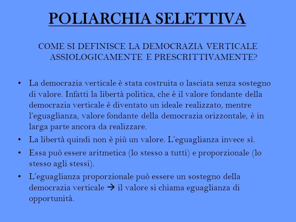 POLIARCHIA SELETTIVA COME SI DEFINISCE LA DEMOCRAZIA VERTICALE ASSIOLOGICAMENTE E PRESCRITTIVAMENTE? La democrazia verticale è stata costruita o lasci