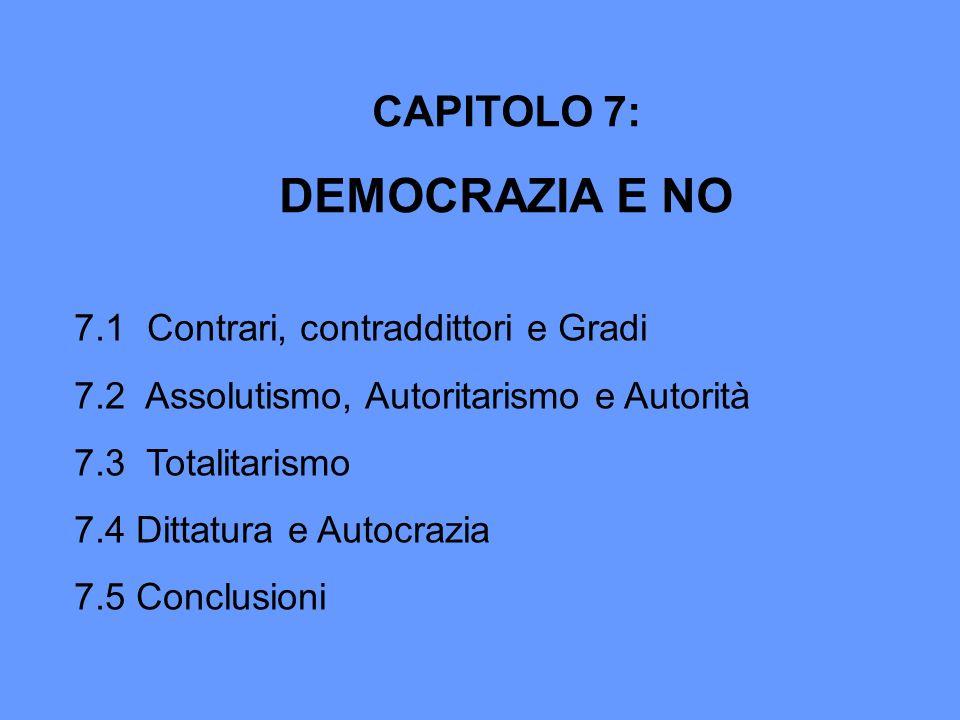 CAPITOLO 7: DEMOCRAZIA E NO 7.1 Contrari, contraddittori e Gradi 7.2 Assolutismo, Autoritarismo e Autorità 7.3 Totalitarismo 7.4 Dittatura e Autocrazi