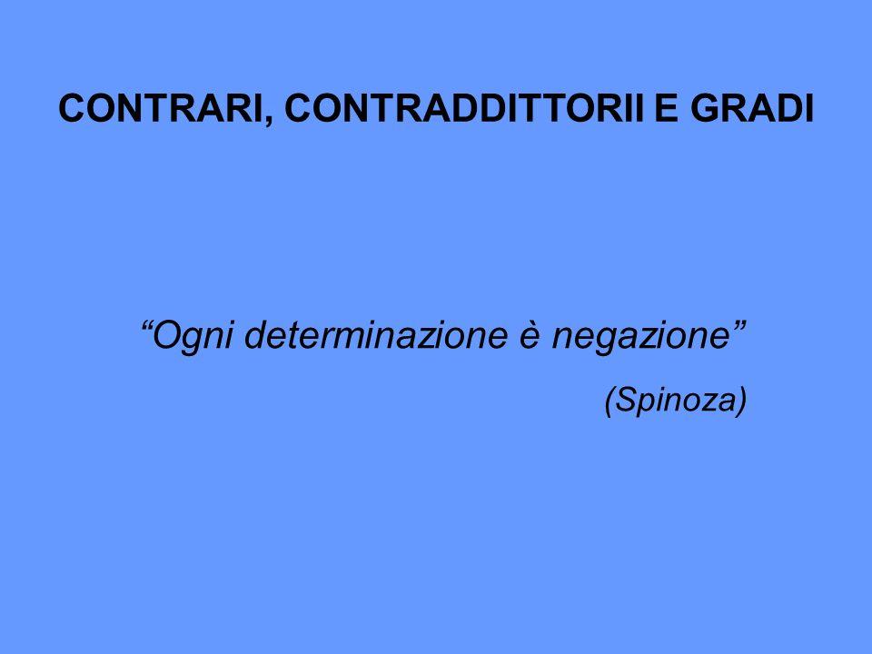 CONTRARI, CONTRADDITTORII E GRADI Ogni determinazione è negazione (Spinoza)
