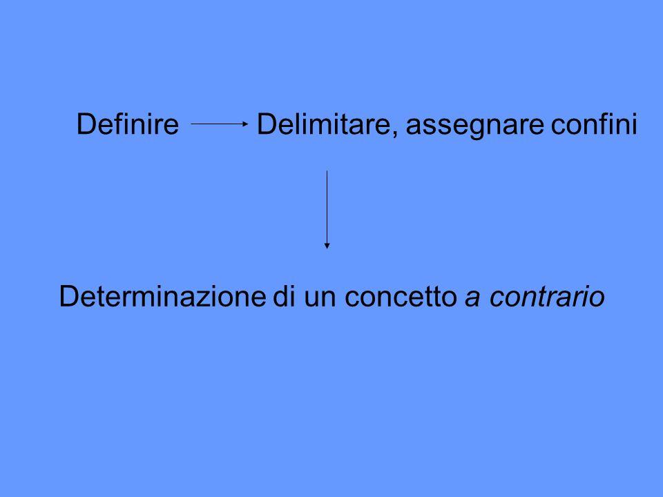 Definire Delimitare, assegnare confini Determinazione di un concetto a contrario