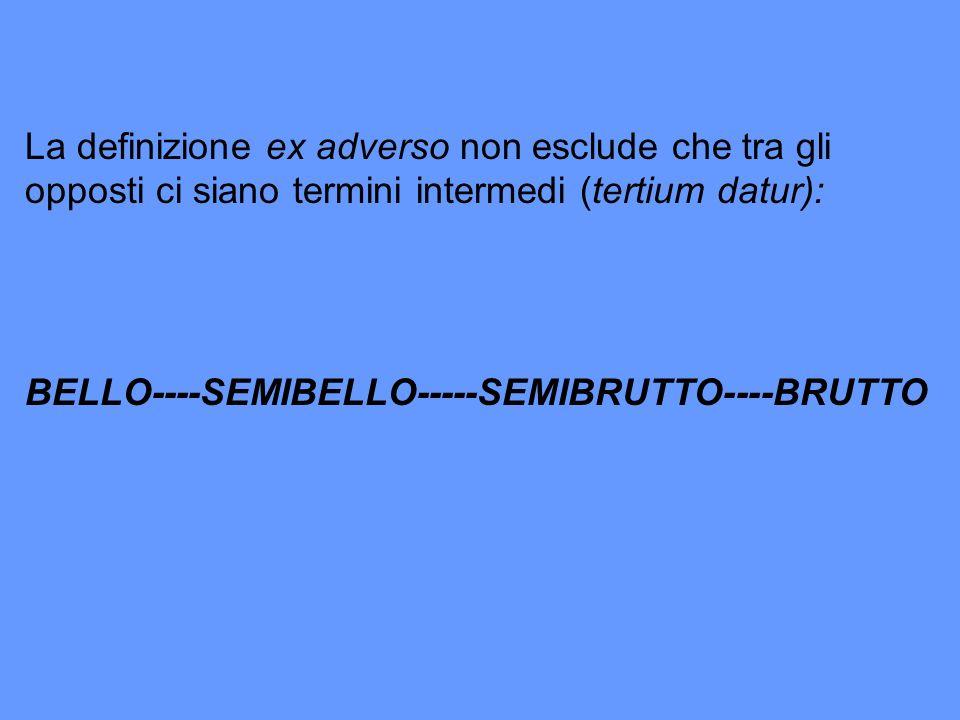 La definizione ex adverso non esclude che tra gli opposti ci siano termini intermedi (tertium datur): BELLO----SEMIBELLO-----SEMIBRUTTO----BRUTTO