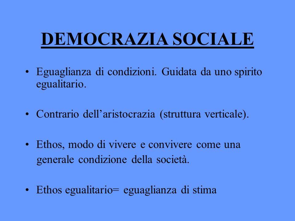 DEMOCRAZIA SOCIALE Eguaglianza di condizioni. Guidata da uno spirito egualitario. Contrario dellaristocrazia (struttura verticale). Ethos, modo di viv