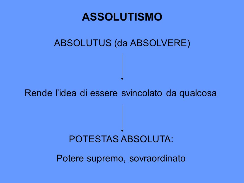 ASSOLUTISMO ABSOLUTUS (da ABSOLVERE) Rende lidea di essere svincolato da qualcosa POTESTAS ABSOLUTA: Potere supremo, sovraordinato