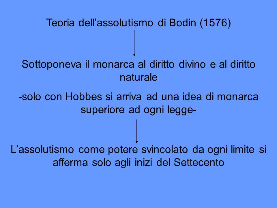 Teoria dellassolutismo di Bodin (1576) Sottoponeva il monarca al diritto divino e al diritto naturale -solo con Hobbes si arriva ad una idea di monarc