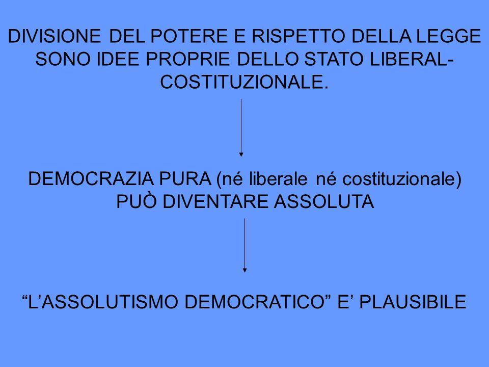 DIVISIONE DEL POTERE E RISPETTO DELLA LEGGE SONO IDEE PROPRIE DELLO STATO LIBERAL- COSTITUZIONALE. DEMOCRAZIA PURA (né liberale né costituzionale) PUÒ