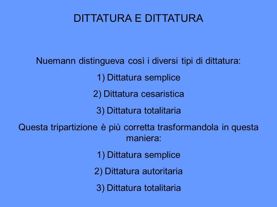 DITTATURA E DITTATURA Nuemann distingueva così i diversi tipi di dittatura: 1)Dittatura semplice 2)Dittatura cesaristica 3)Dittatura totalitaria Quest