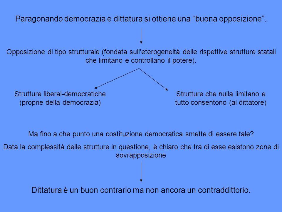 Paragonando democrazia e dittatura si ottiene una buona opposizione. Opposizione di tipo strutturale (fondata sulleterogeneità delle rispettive strutt