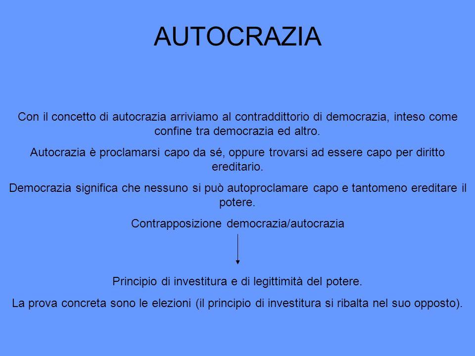 AUTOCRAZIA Con il concetto di autocrazia arriviamo al contraddittorio di democrazia, inteso come confine tra democrazia ed altro. Autocrazia è proclam