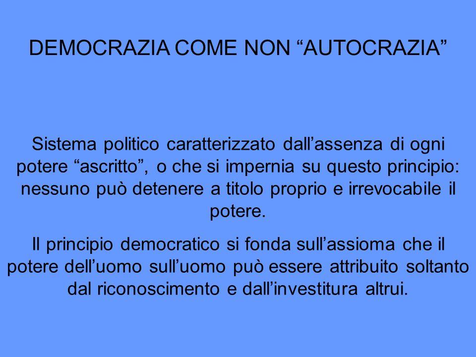 DEMOCRAZIA COME NON AUTOCRAZIA Sistema politico caratterizzato dallassenza di ogni potere ascritto, o che si impernia su questo principio: nessuno può