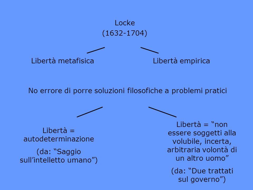 Locke (1632-1704) Libertà metafisicaLibertà empirica No errore di porre soluzioni filosofiche a problemi pratici Libertà = autodeterminazione (da: Sag